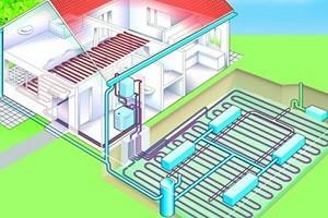 geotermalnoe-otoplenie3-300x200