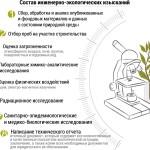 Соблюдение экологических норм в строительстве