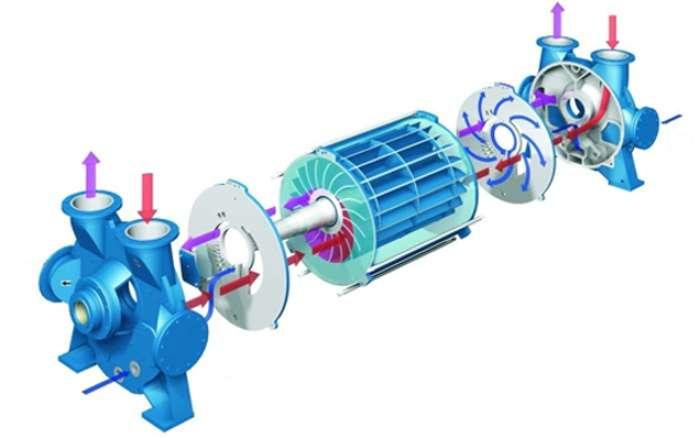 Водокольцевые вакуумные насосы устройство